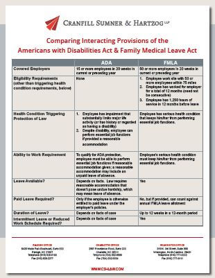 Comparing Interacting Provisions of the Americans with Disabilities Act & Family Medical Leave Act